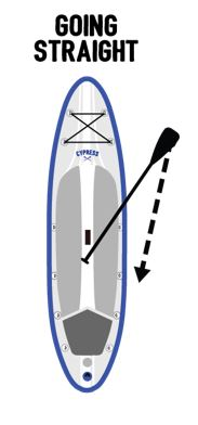 how to paddle straight 1