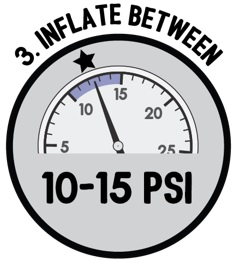 SUP PSI inflating recommendation