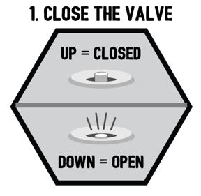 SUP valve open and closed for inflating and deflating