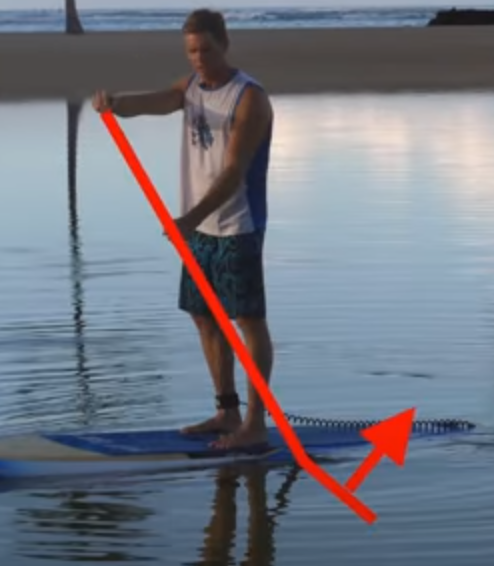 holding paddle backwards